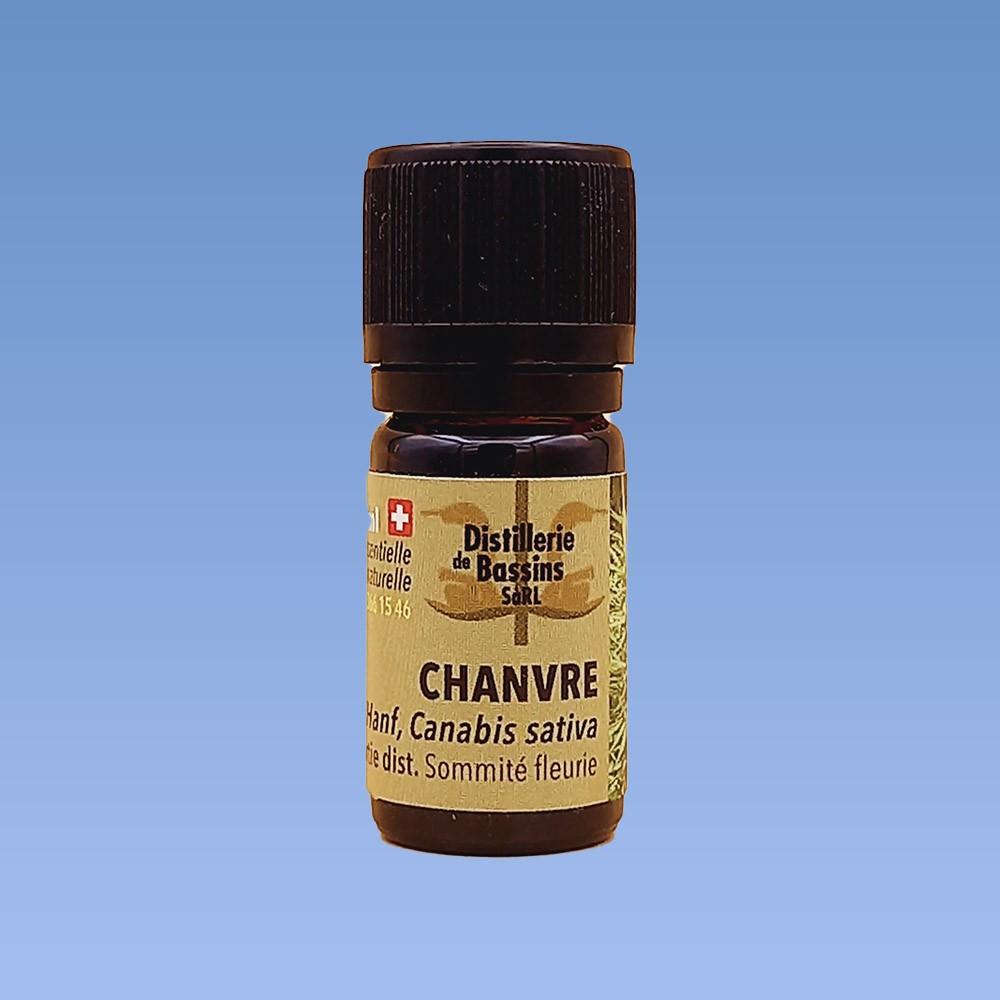 Chanvre